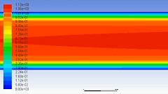 مدلسازی جریان آشفته در یک لوله در Fluent
