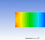 شبیه سازی جریان آرام سیال در یک لوله در Fluent