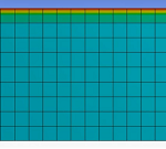 تحلیل گرمایی در حالت گذرا و پایا در نرم افزار Ansys