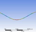 آموزش تحلیل Modal و پاسخ هارمونی یک سیم تار در نرم افزار Ansys