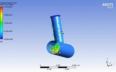 جریان درون یک زانویی همراه با مدل انتقال ذرات در CFX