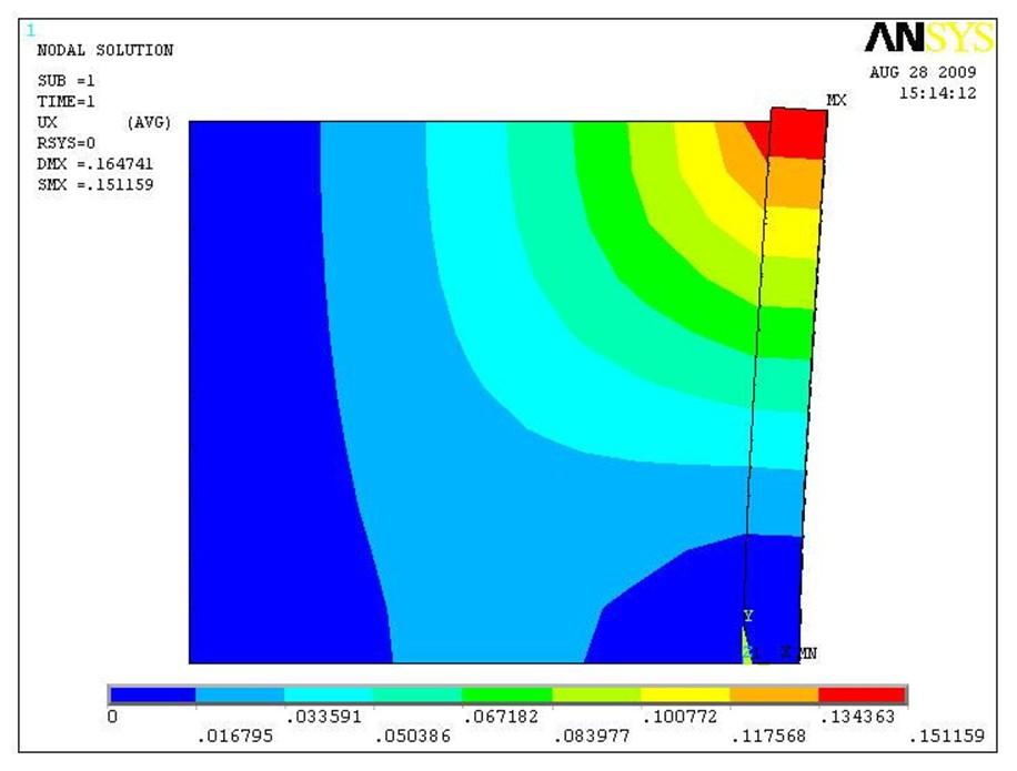 ارزیابی تحلیل دینامیکی غیر خطی سدهای بتنی وزنی به دو روش اویلری و لاگرانژی