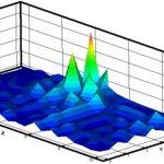 تخمین خطا و حل تطبیقی سازههای دو بعدی در اجزای محدود و روش ایزوژئومتریک