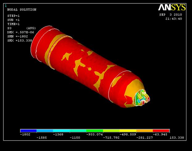 بررسی و تحلیل متدولوژی آنالیز خستگی کاربردی برای تخمین عمر ضربهگیر ارابهفرود بالگرد Mi-171