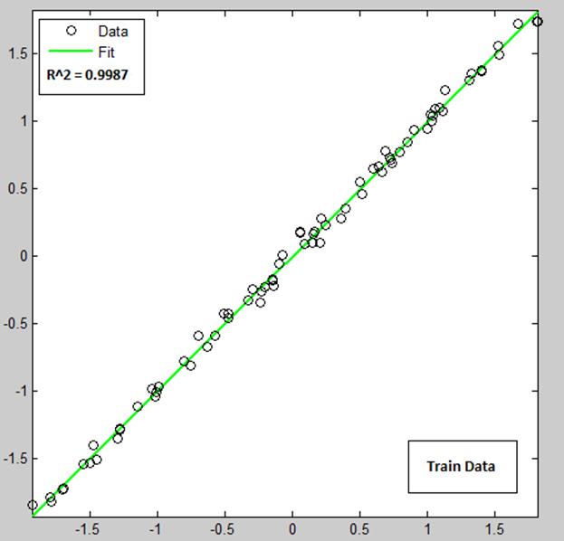 طرح بهینه شکل سد وزنی تحت اثر بار زلزله و با استفاده از الگوریتمهای نوین بهینهسازی