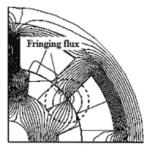 طراحی بهینه و بهبود عملکرد موتورهای سوئیچ رلوکتانس با استفاده از روش المان محدود