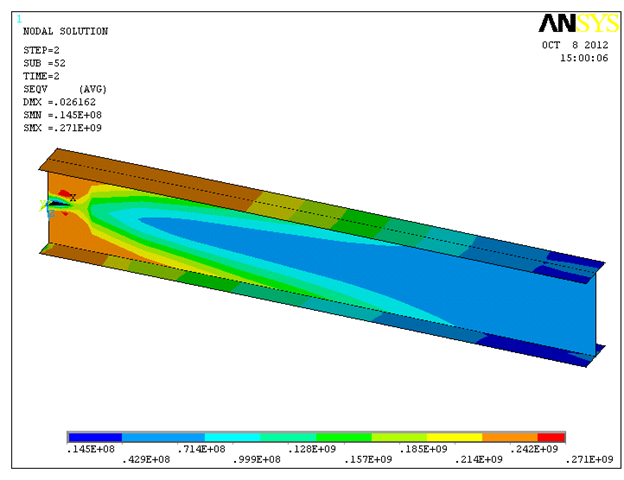 بررسی رفتار دینامیکی غیرخطی اتصال صلب، با مقطع کاهش یافته تیر( RBS) با روش اجزاء محدود