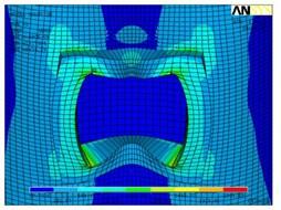 بهینهیابی تقویتکننده برای پوسته استوانهای با سوراخ مستطیلی تحت بار کمانشی با استفاده از نرمافزار ANSYS