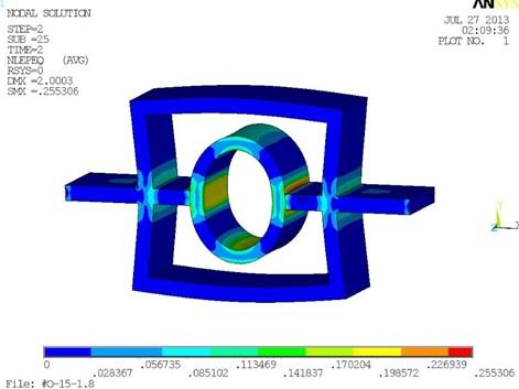 نقش المانهای با رفتار شکلپذیر در عملکرد لرزهای قابهای فولادی دارای مهاربند برون محور