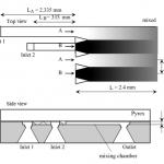 بررسی عددی اختلاط دو سیال با چگالی و لزجت متفاوت در یک میکرو کانال مجهز به پره و استوانه دایروی نوسان کننده اجباری