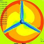ارزیابی عملکرد هیدرودینامیکی پروانه مبدل انرژی جریان دریایی محور افقی و تعیین سرعت چرخشی بهینه برای جلوگیری از وقوع کاویتاسیون