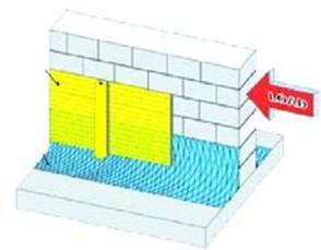 ارزیابی رفتار لرزهای دیوار میانقاب آجری مسلح به FRP تحت آرایشهای مختلف