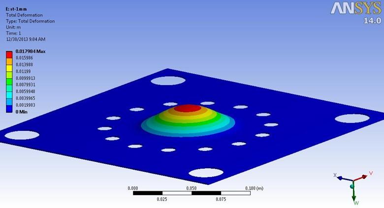 بررسی تجربی و تحلیلی تغییرشکل ورقهای دایرهای تحت بارگذاری هیدرودینامیکی