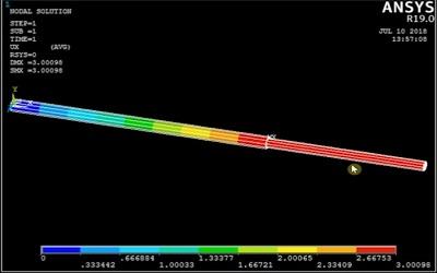 آنالیز لوله پلکانی در نرم افزار ANSYS APDL