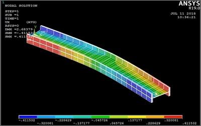 تحلیل خمش تیر با مقطع I شکل در نرم افزار ANSYS APDL