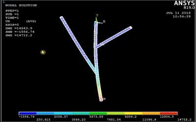 آنالیز چرخ هواپیما در هنگام فرود در نرم افزار ANSYS APDL