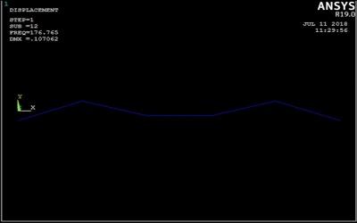 آنالیز مودال یک تیر در نرم افزار ANSYS APDL