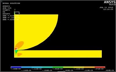 آنالیز تماس در شرایط دوبعدی در نرم افزار ANSYS APDL