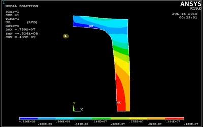 تحلیل مخزن تحت فشار جدار ضخیم استوانهای در نرم افزار ANSYS APDL