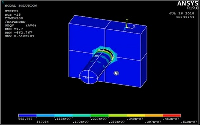شبیهسازی برخورد گلوله به صفحه در نرم افزار ANSYS APDL